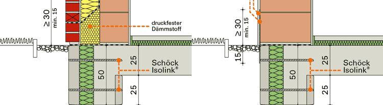 Sockeldetail-Varianten mit Doppelwandplus-Elementen